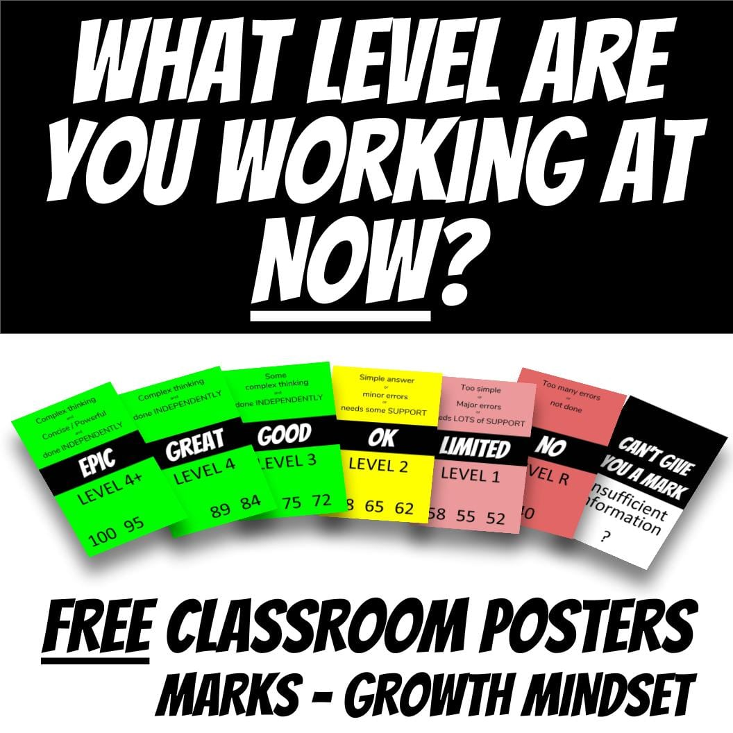 FREE CLASSROOM POSTERS connecting marks, levels, and a