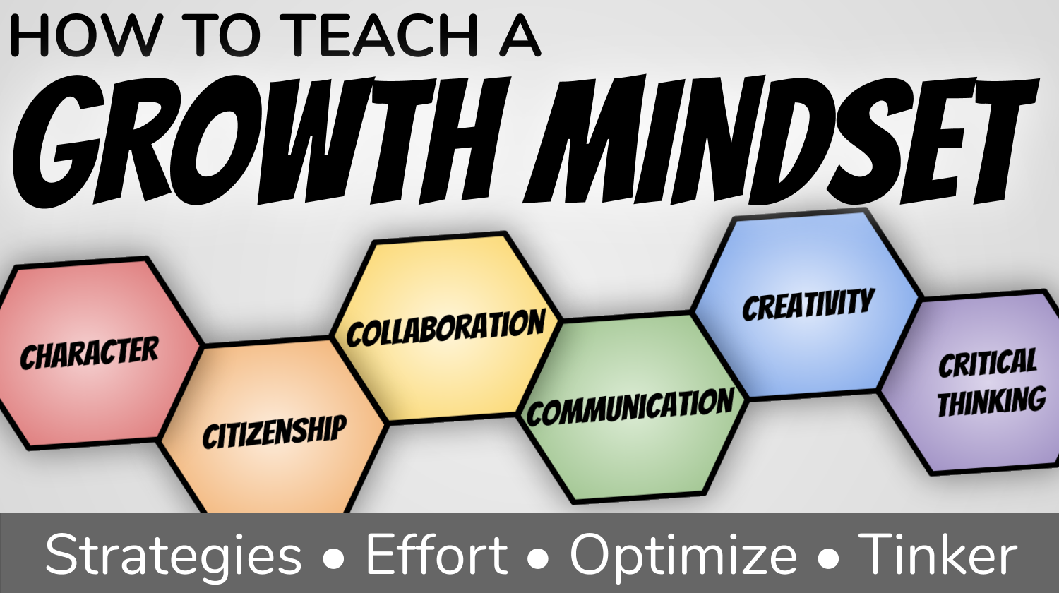 How to teach a growth mindset with Strategies, Effort, Optimization, and Tinkering: Character, Citizenship, Collaboration, Communication, Creativity, Critical Thinking